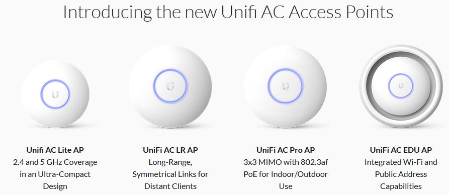 New Ubiquiti AC access points