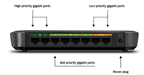 WD My Net Switch ports