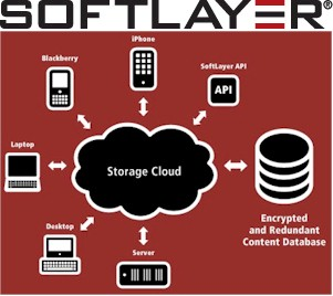 CloudLayer Storage