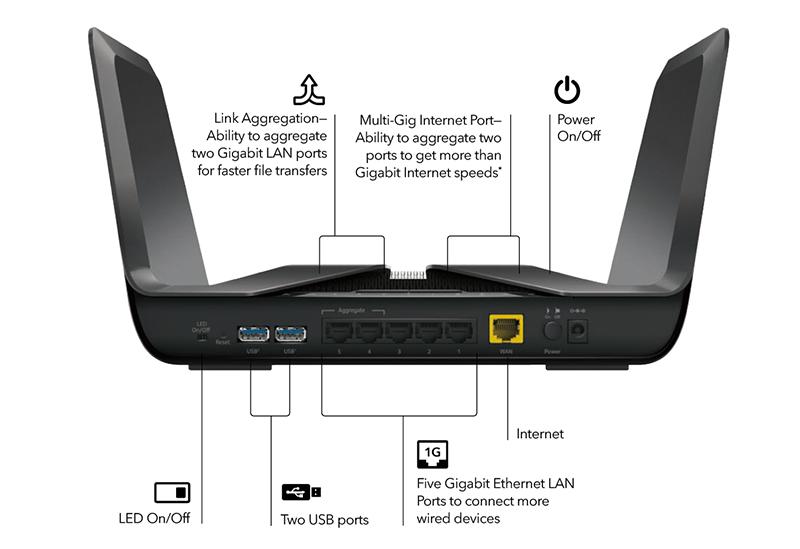 First Peek At Wi-Fi 6: ASUS RT-AX88U & NETGEAR RAX80 - SmallNetBuilder