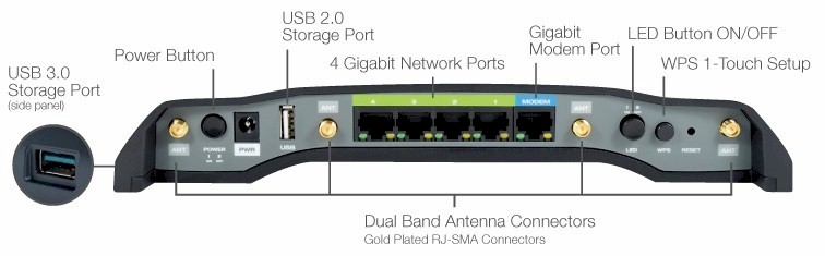 Amped Wireless  RTA2600 connectors and ports