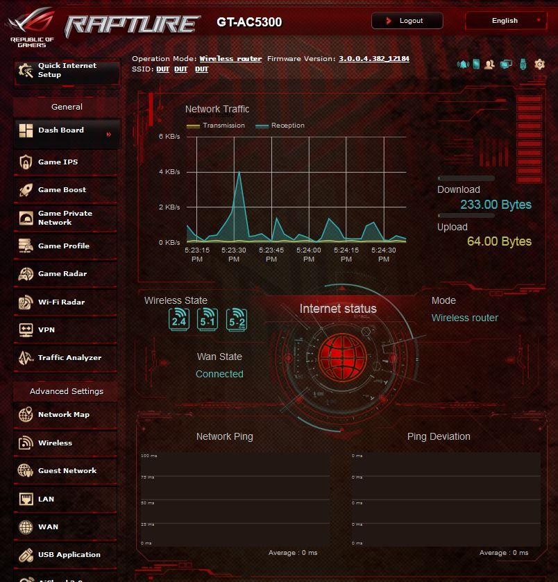 ASUS ROG Rapture GT-AC5300 Wireless-AC5300 Tri-Band Gaming