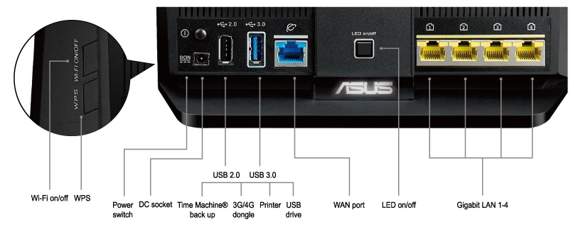 ASUS RT-AC1900P Dual-band Wireless-AC1900 Gigabit Router