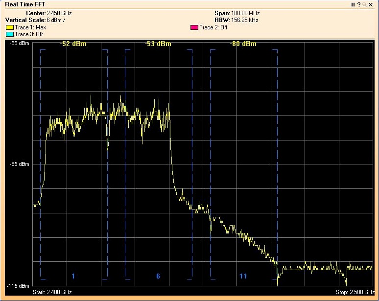 bye bye 40 mhz mode in 2 4 ghz part 1 smallnetbuilder rh smallnetbuilder com