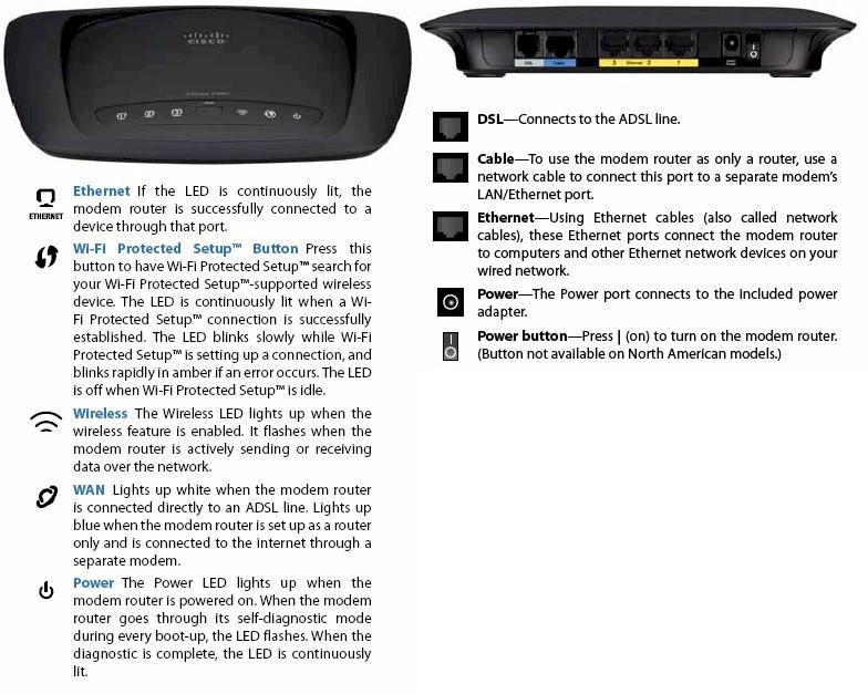 Cisco Linksys X2000 Wireless-N ADSL2+ Modem Router Reviewed