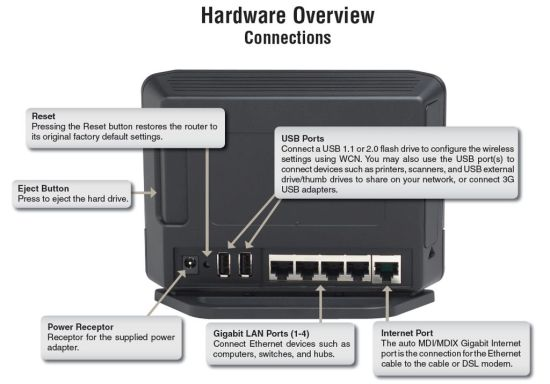 Hardware Overview - Rear Panel