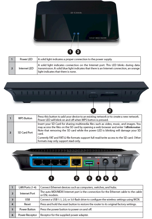 DIR-827 D-Link Systems HD Media Router 2000