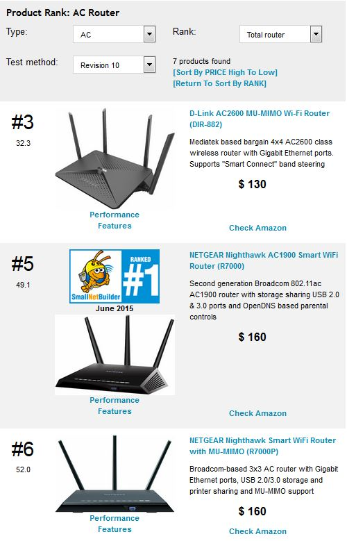 Router Rank - ascending price sort