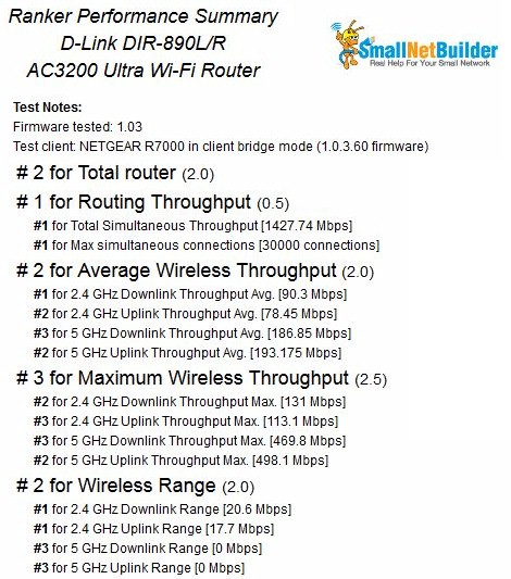 5 GHz Uplink Throughput vs. Attenuation