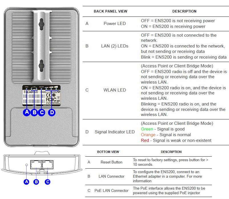 EnGenius ENS200 Long-Range Wireless 802 11n 2 4GHz Outdoor Bridge/AP