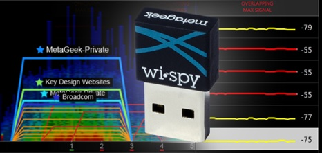 Wi-Spy Mini