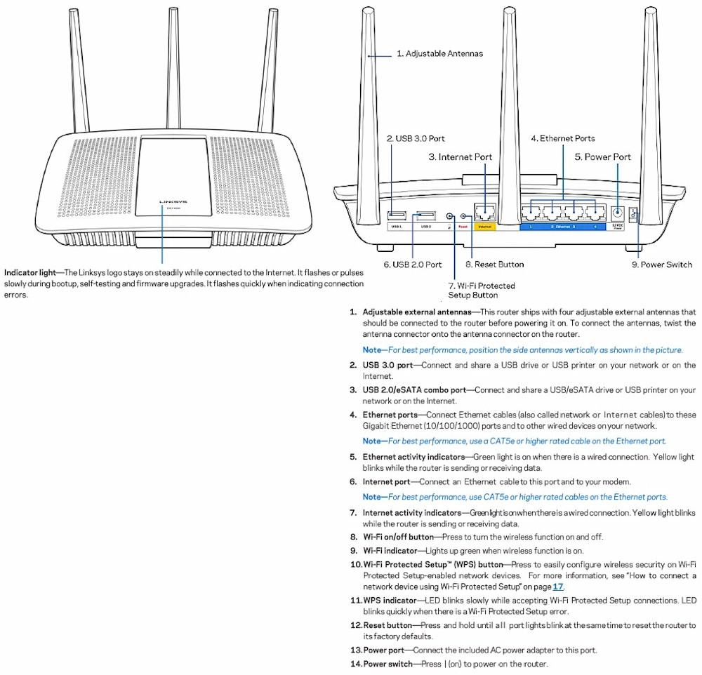 Linksys Ea7500 Max Stream Ac1900 Mu Mimo Gigabit Router Reviewed Wiring Diagram Callouts