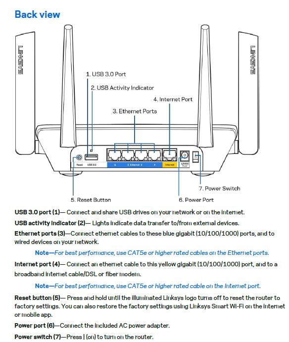 Linksys EA8300 Max-Stream AC2200 Tri-Band Wi-Fi Router Reviewed