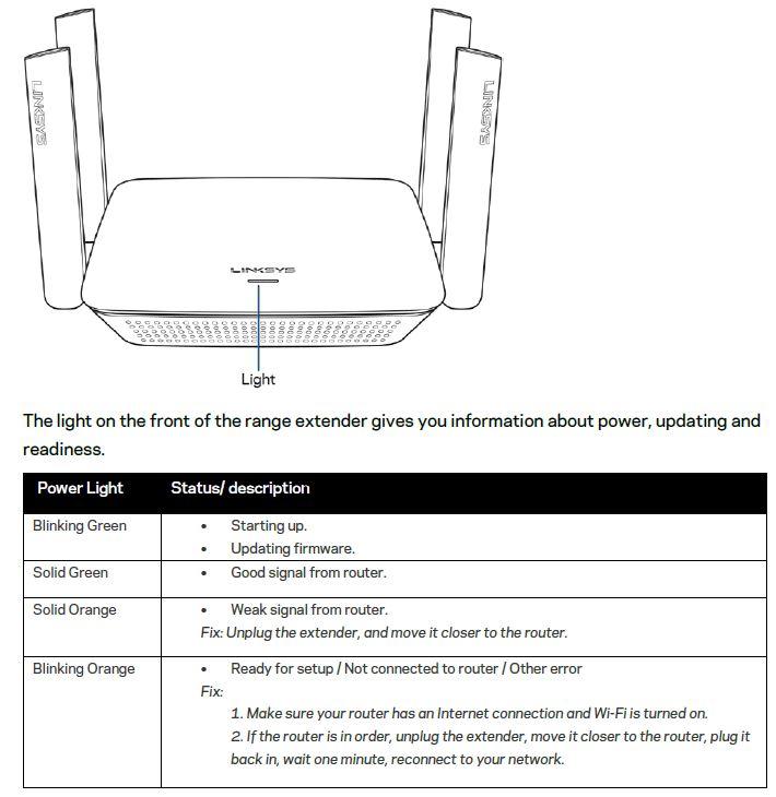 Linksys RE9000 MU-MIMO Range Extender Reviewed - SmallNetBuilder