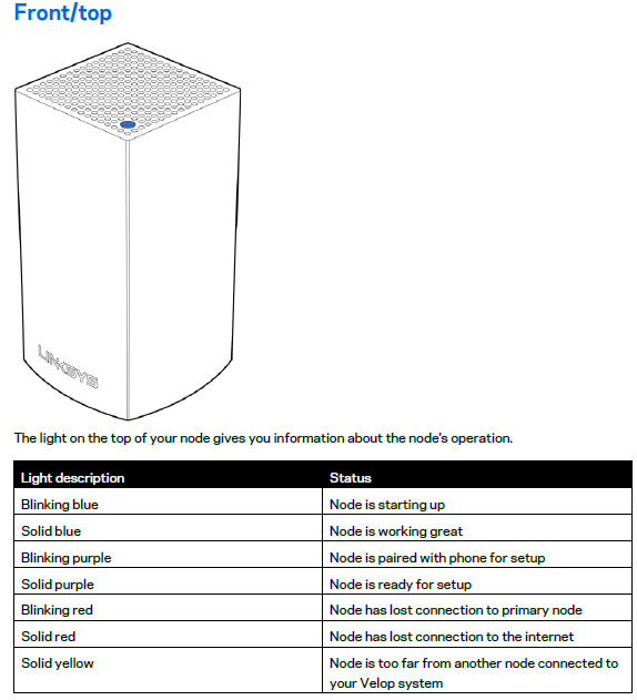 Linksys Velop LED callout