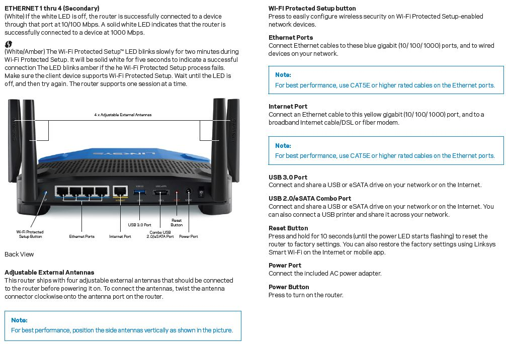 Linksys Wrt1900ac Ac1900 Dual Band Wireless Router Review