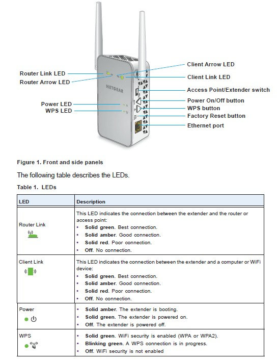 NETGEAR EX6150 AC1200 WiFi Range Extender Reviewed