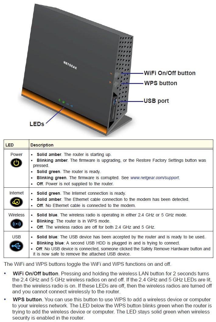 NETGEAR R6300 WiFi Router-802 11ac Dual Band Gigabit Full