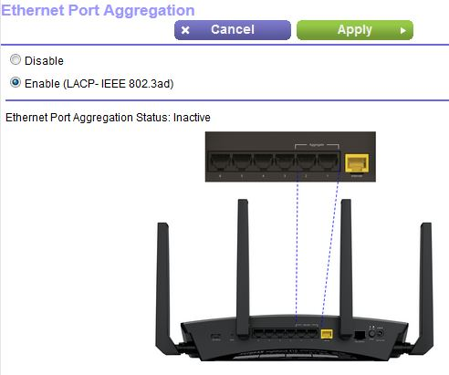 Port aggregation