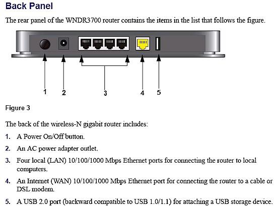 WNDR3700 Rear panel