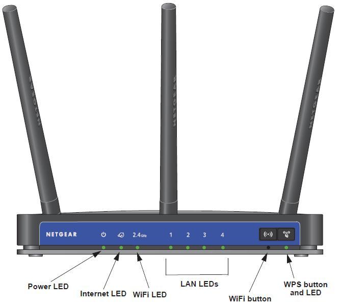 NETGEAR WNR2500 N450 Wireless Router Reviewed - SmallNetBuilder