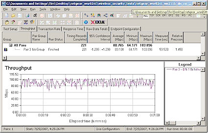 Downlink throughput - Up to 300 Mbps mode