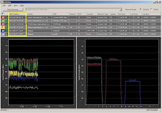 Everything You Need To Know About Wireless Bridging and