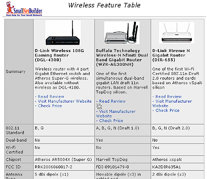 Wireless Product Feature Chart