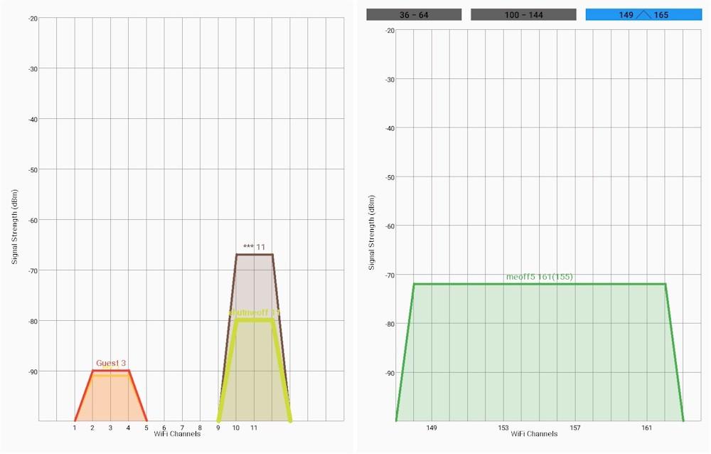 Build A Wi-Fi Performance Analyzer For - Part 2