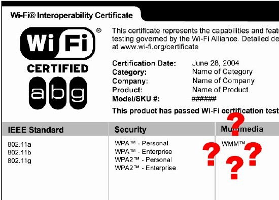 Does Wi-Fi MultiMedia (WMM) Really Do Anything?