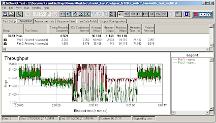 Figure 16: Bandwidth control test (click image to enlarge)
