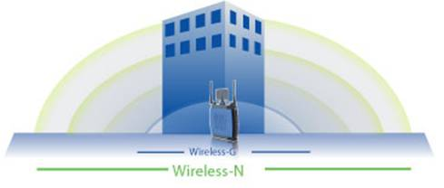 Figure 9: Nice picture, but no useful information (from Linksys)