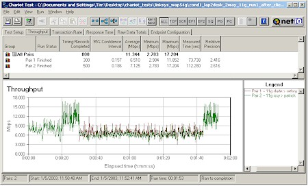 Linksys WAP54G: Two pair test - Two WPC54G - no warmup