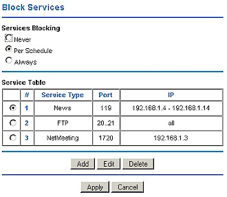NETGEAR WPN824 - Blocked services summary