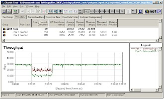 Mixed RangeMax and True MIMO downlink from True MIMO AP - RangeMax first