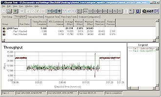 Mixed RangeMax and True MIMO downlink - True MIMO first