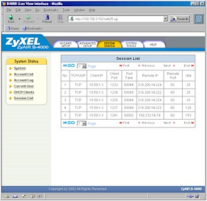 ZyXEL B-4000: User sessions log